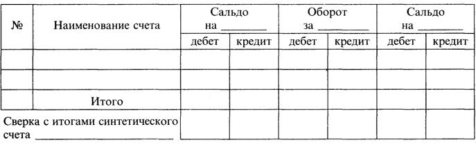 Должностная Инструкция Заведующему Читальным Залом