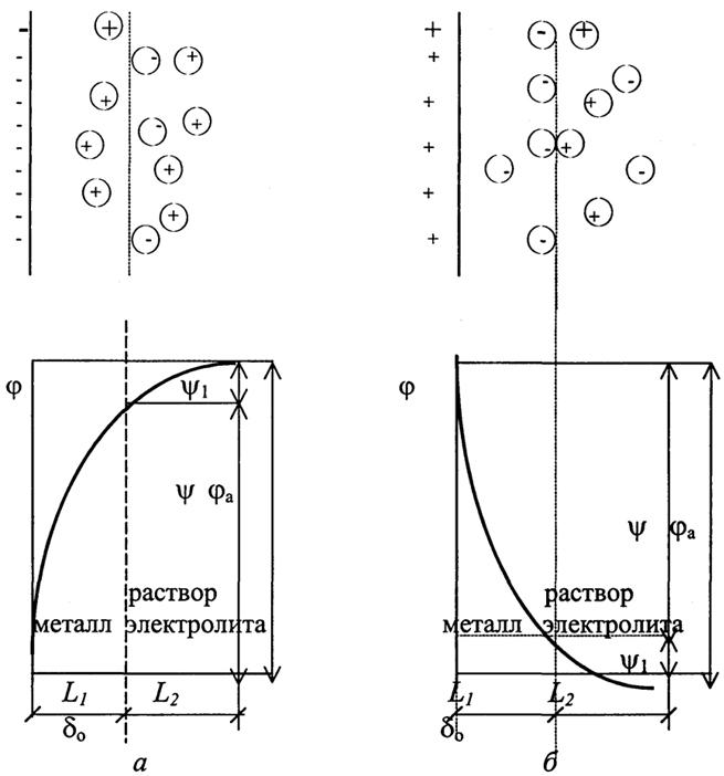 Схема ДЭС и распределение