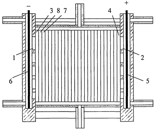 Эскиз электродиализного