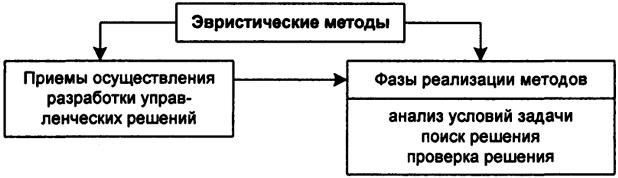 В том числеаудит российской федерациифедер методы принятия решений реферат