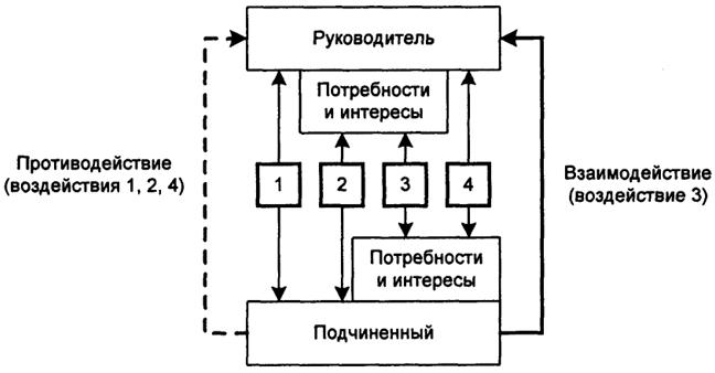 """"""",""""lib4all.ru"""