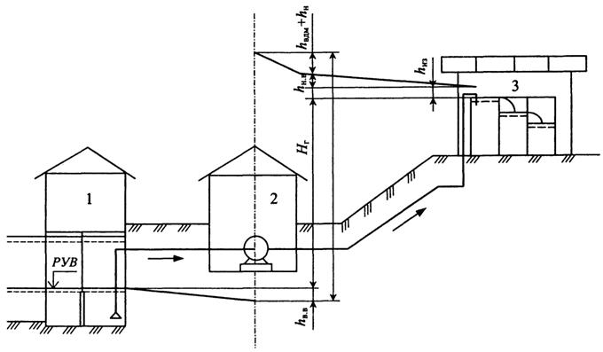 Схема к определению расчетного