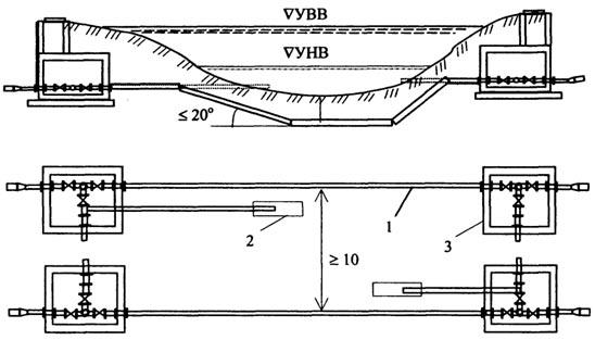 Схема дюкера из двух линий