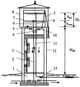 Чертежи стальных водонапорных башен