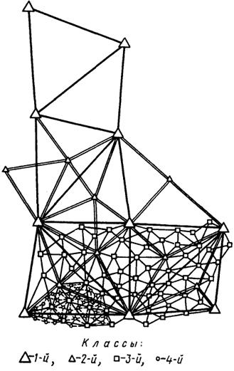 Схема построения