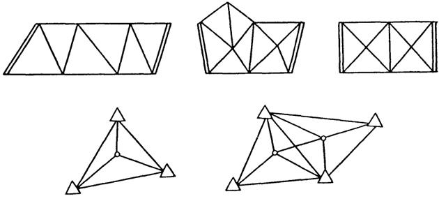 сети триангуляции