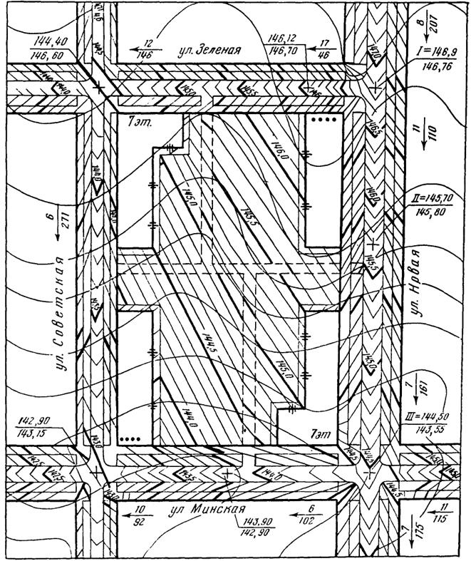 плана организации рельефа