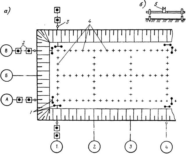 2 - строительные скамейки,
