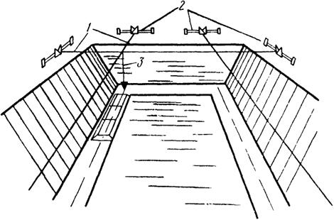 Схема разбивки ленточных