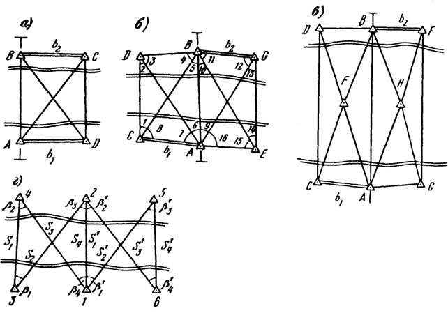 Типовые схемы мостовой опорной