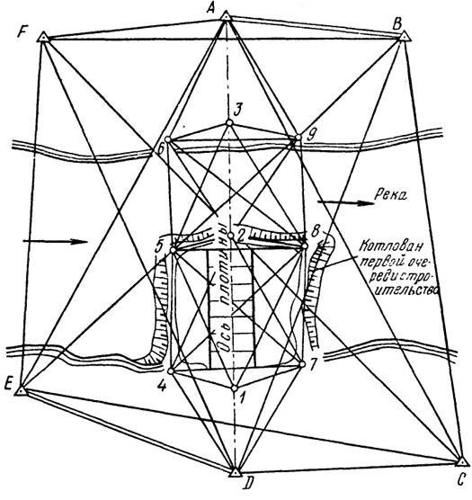 сеть гидроузла