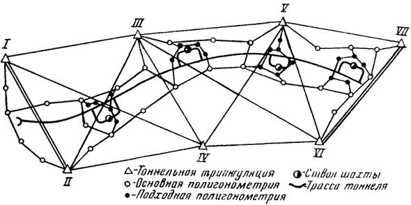 Геодезическое обоснование схемы