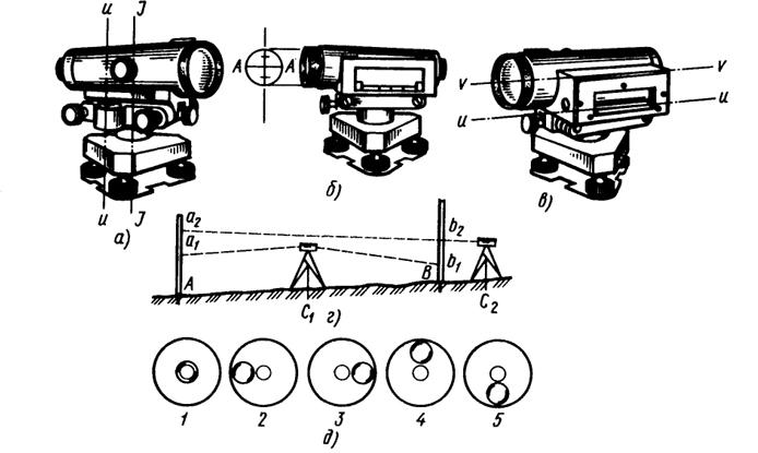 Схемы расположения осей при
