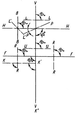 условие теодолита: оси РР
