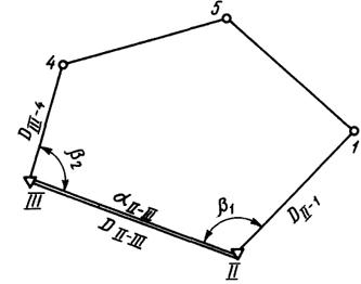 Схема замкнутого хода