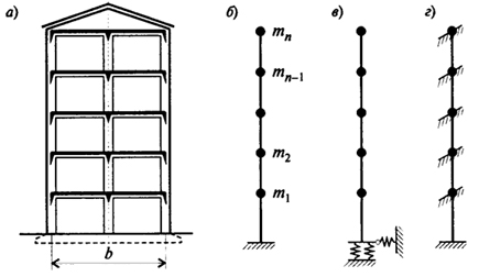 Расчётные схемы зданий