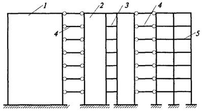 Расчетная схема зданий