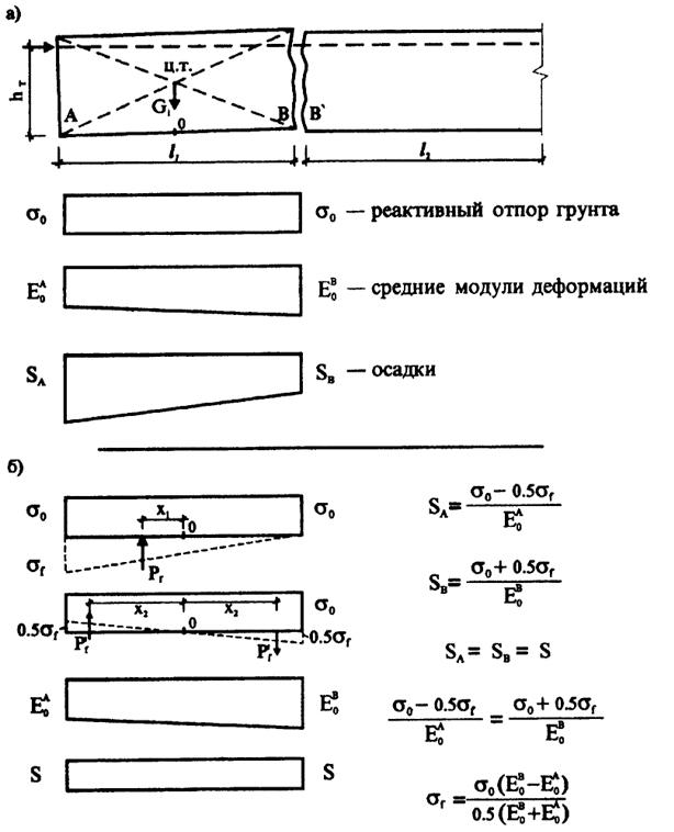 Расчетная схема усиливаемого