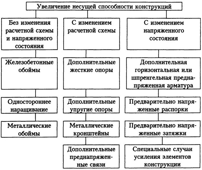 Ремонт варочной панели москва