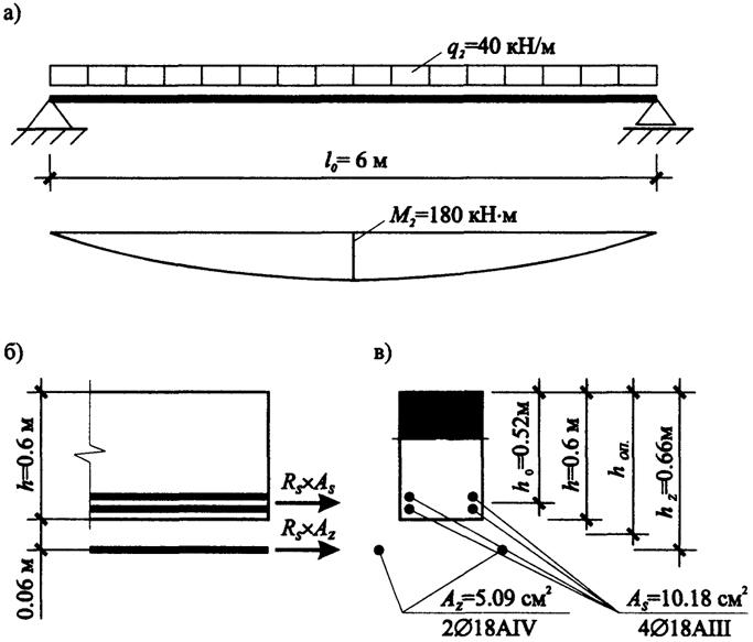 Расчетная схема ригеля с