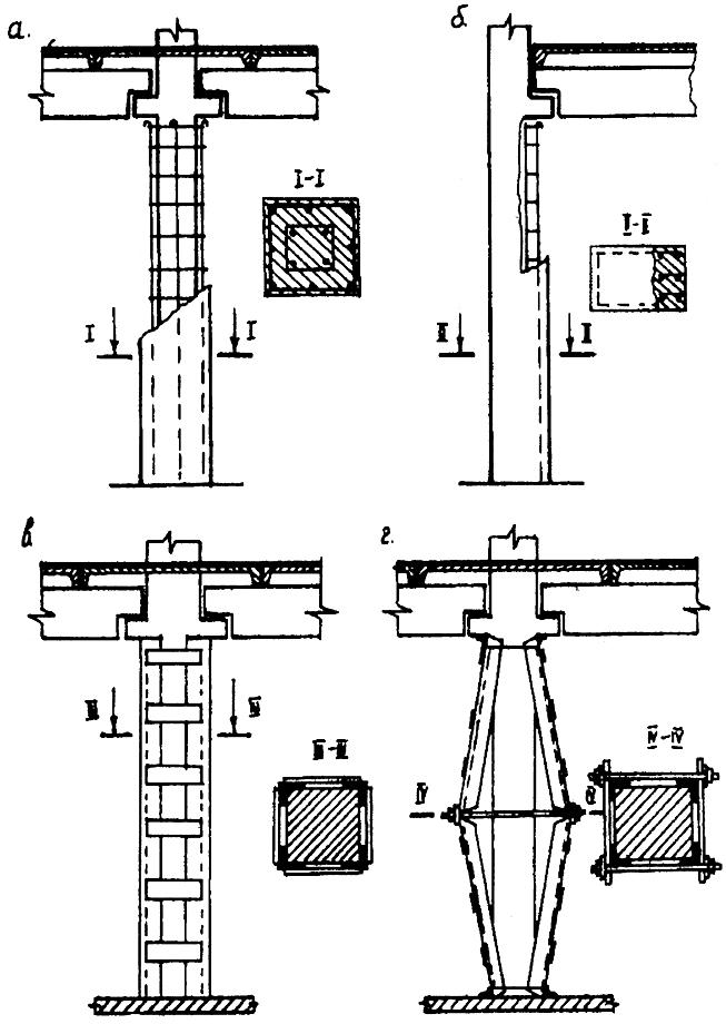 Обойма железобетонных колонн лотки железобетонные водоприемные