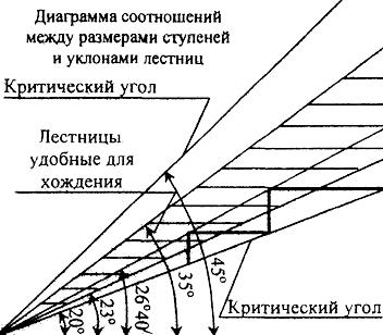 Вес балки двутавровой  таблица расчет веса балки