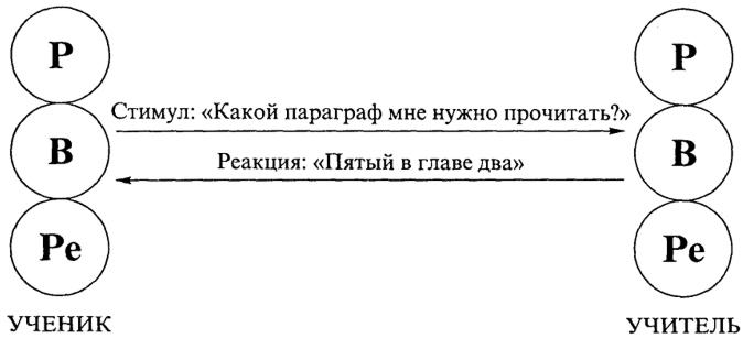 Схема 8. Параллельная