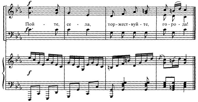 Методика преподавания музыки в