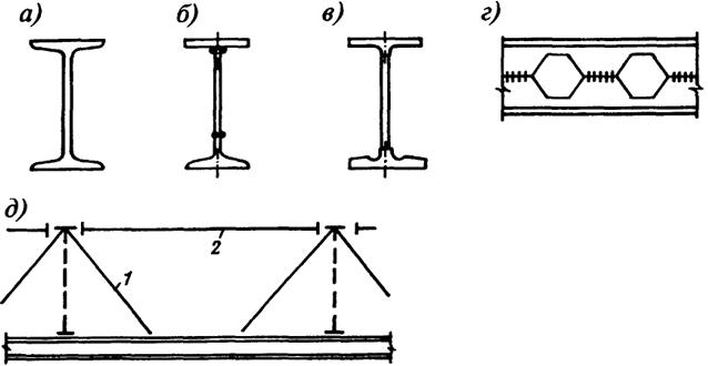 Типы путей подвесных кранов: а
