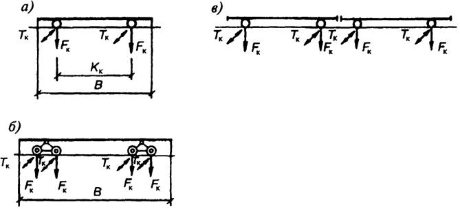 Схемы нагрузок от мостовых