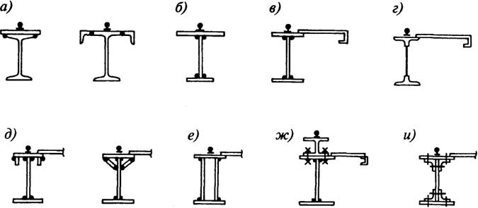МЕТАЛЛОКОНСТРУКЦИИ Металлические конструкции  нормы и