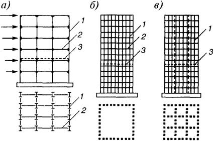 Рамные схемы каркасов