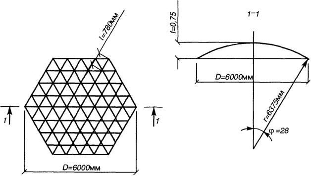 Сетчатый сферический купол