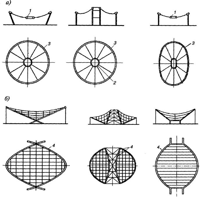 Схемы круглых и арочных .