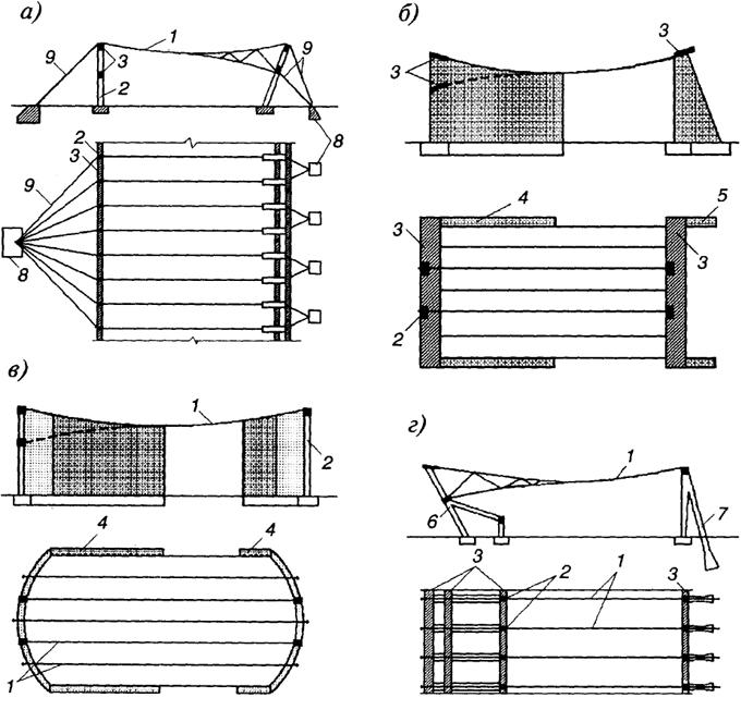 Радиолюбительские конструкции
