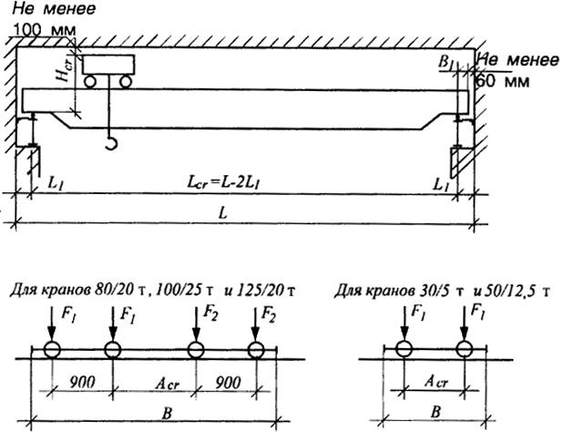 Схемы мостовых опорных кранов