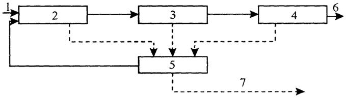 Схема аэротенка-вытеснителя: 1