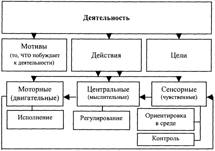 Схема 71.