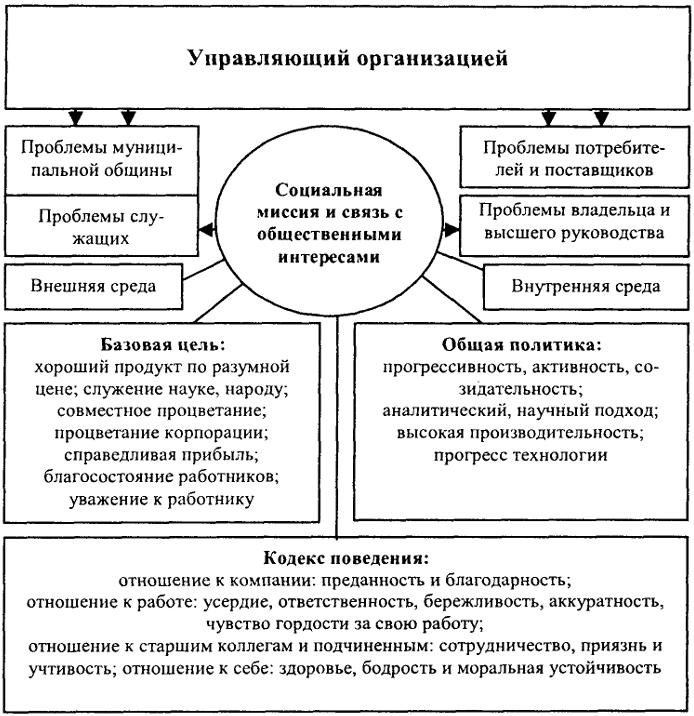 Схема 94.