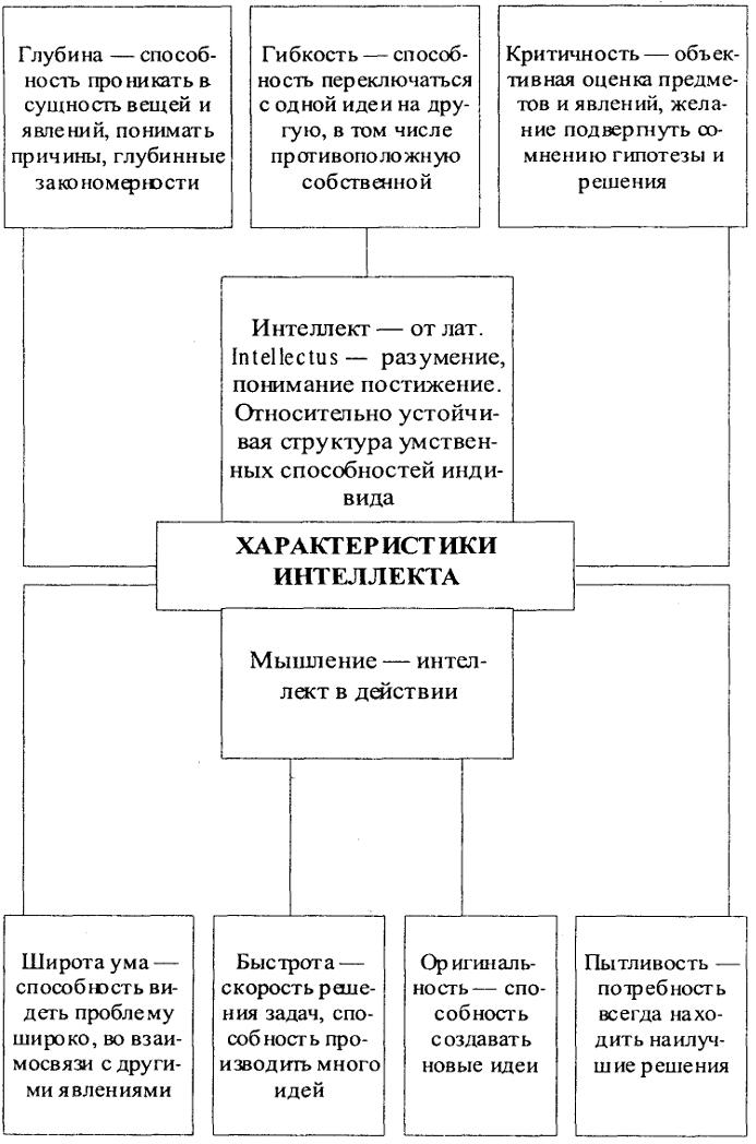 241. Схема 117.