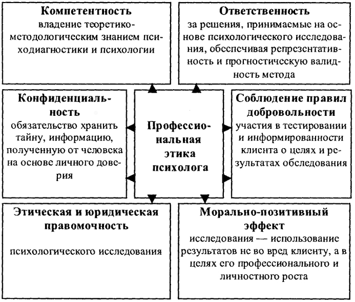 Основы этики и эстетики:: этическая теория:: происхождение морали.